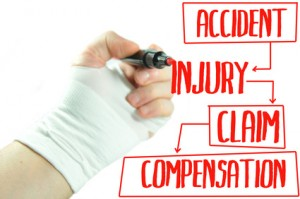 make personal injury claim